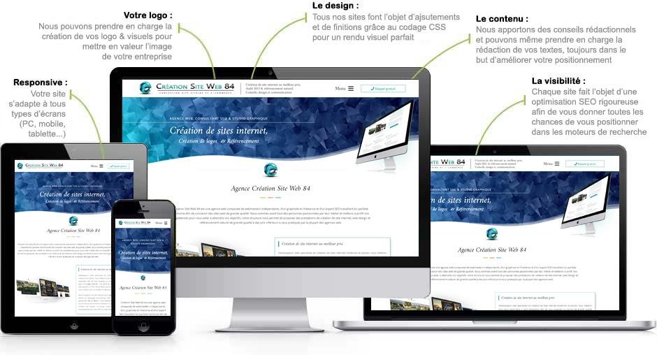 Création de site internet responsive design